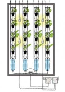 Schema voor een raamtuin versie 3.0 - urban window farm