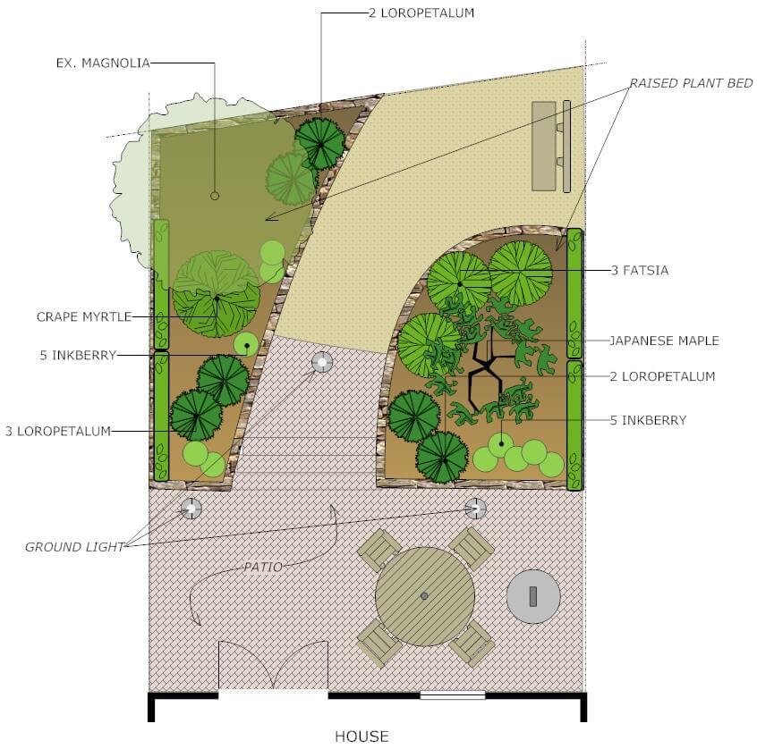 Gratis tuinontwerp software lastig te vinden tuin en for Plattegrond tuin maken